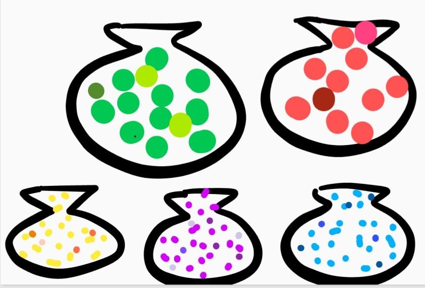Vi putter hverandre i båser. Her illustrert som sekker.